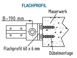 Flachprofil